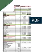 Ejemplo de un presupuesto de inversion