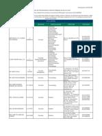 Listado-APS-20-05-20201.pdf