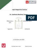 Diferencias y similitudes GIRH y OET_Felipe