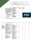 health teaching plan (CVD)