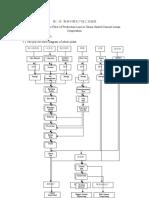 2   Process Flow of Production Line in China United Cement Lunan Corporation--¦-¤Íð-¬+·¦·¤¯¦ñÊi-¸¦¦