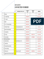 LIFE_MEMBERS_NOT_CONNECTED_NUMBERS.pdf
