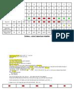 APPORT-IRRIGATION-revisé (1).docx