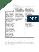 Paralelo Organización y Administración (1)
