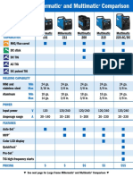CSD Product Guide