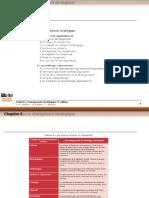 management-strategique-cours-chapitre8