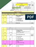 Planificação Anual de Biologia 10ª Classe, 2018