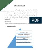 Brand Architecture_Brand Pyramid Assignment Vipul Prakash Singh