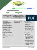 Nichtigkeit-und-Anfechtbarkeit.pdf