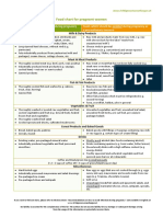 Food_chart_for_pregnant_women.pdf