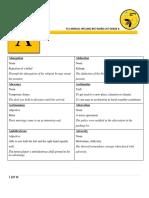 Spelling Bee Word List Grade 8 (1)