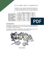 Clasificacion de los aceros segun el porcentaje de carbono1.docx