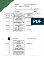 ANEXO 2- ANEXO 5- TABLA DE EVIDENCIAS QUELY LADINO R 2017