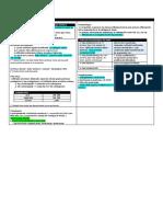 sindrome de distres respiratorio agudo SDRA - neumologia esquema