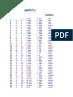 Tabla de ROLINERAS (Diametro y Número).pdf