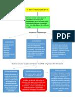 EVIDENCIA 2 CONCEPTUALIZACION Y CLASIFICACION DE LOS ALIMENTOS