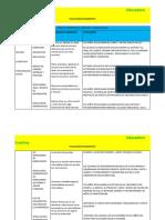 1 PLANEACION DIAGNOSTICA NUEVO MODELO EDUCATIVO (2)-1
