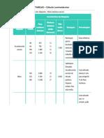 Tabela_Luminotecnica.pdf