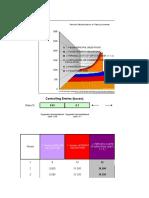 PFPE-Debt-Progress-Mockup-07---35-yr-chart-scale---001---flat-circulation