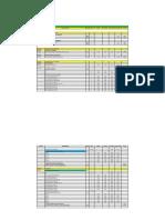 Metrados de Estructuras Y ACERO Y SANITARIAY COSTOS