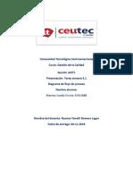 tarea 4.1.pdf