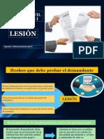 LESIÓN - DERECHO CIVIL CONTRATOS I