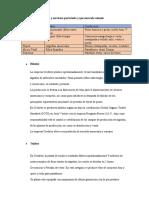 Listado de productos y servicios que brinda y que mercado atiende.docx