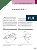 03_EstructurasMercadoEvolucion