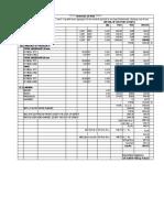 Analysis of Rates 14