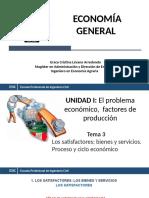 TEAM 3 economia demanda y oferta Gina