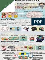 ¿inteligencia emocional_ (1).pdf