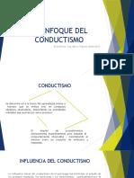 EL ENFOQUE DEL CONDUCTISMO.pptx