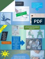 infografias sobre las posiciones del sillón dental