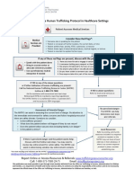 framework for a human trafficking protocol in healthcare settings