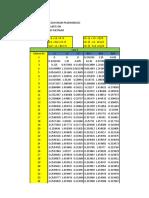 TUGAS 3 SP metode numerik Teguh Imam Pradhonggo(1607116192)