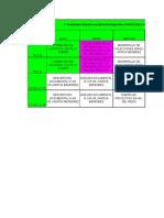 3º Tecnicatura Superior en Bibliotecología 2018.pdf