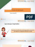 PPT Proceso de Esterilizacion