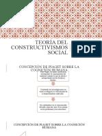 Teoría del constructivismos social