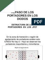 clase 15-JFET introduccion (1).ppt