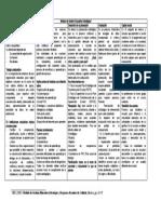 11. Modelo de gestión estratégica