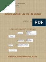 BOMBAS IQ2.pdf
