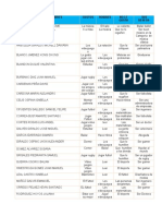 tablas tecnologia.docx