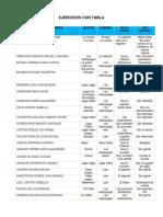 tablas tecnologia.pdf