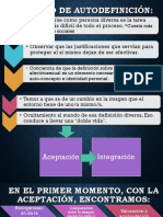 PROCESO DE AUTOACEPTACIÓN-DIVERSA