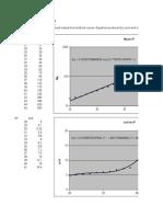 Poulos Davis Pile Capacity Graphs