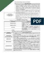 TIPOS+DE+SISTEMAS+CIRCULATORIOS