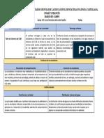 DIARIO DE CAMPO PROYECTO DE GRADO