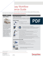 SureTectAssay-Workflow-Quick-Reference-Guide