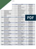 OFERTA 20201- Ciencias Fiscales-Puerto Ordaz