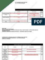 MATRIZ ACTUALIZADA AGOSTO CLASES CONCURSO PT. A SI. COORDINACION Y ASESORIAS LEGALES Y ACADEMICAS NASLY BELTRAN CONTACTO 3143068340.pdf
